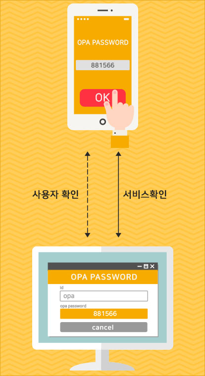 OPA PASSWORD